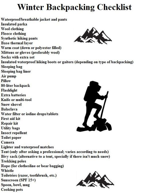Winter Backpacking Checklist
