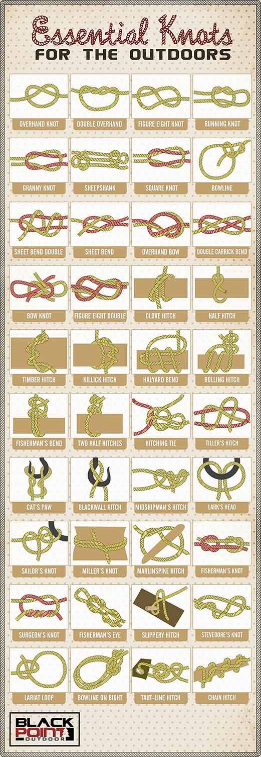 Essential Knots for Hiking