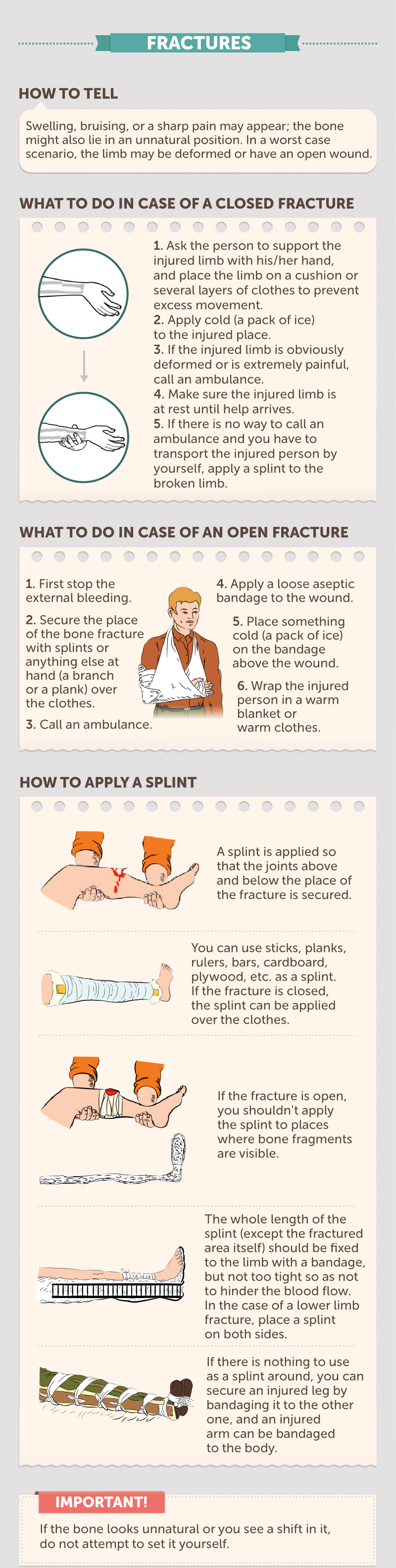 First Aid Basics for Fractures