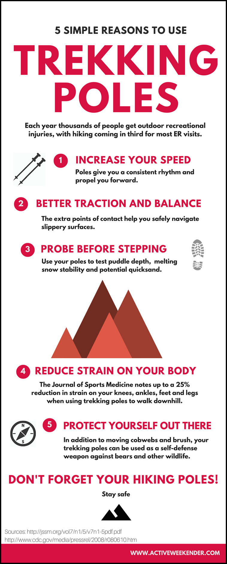 5 Reasons to use trekking poles