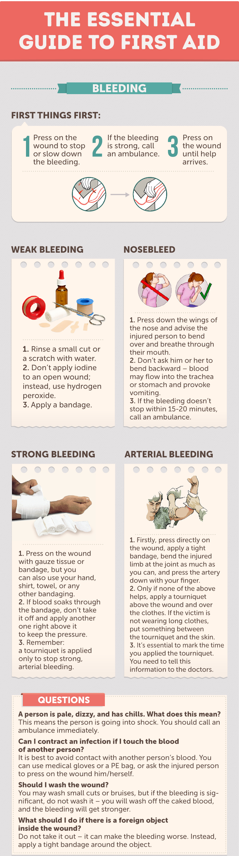 First Aid Basics for Bleeding