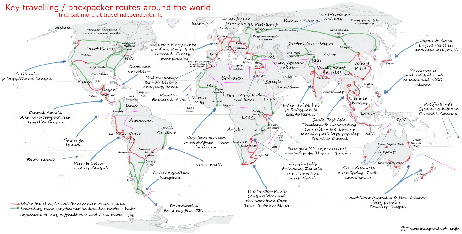 Most Popular Backpacking Routes around the World