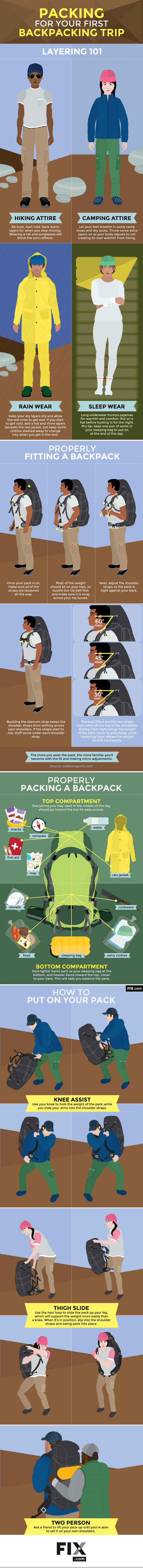 Backpacking packing tips and how to