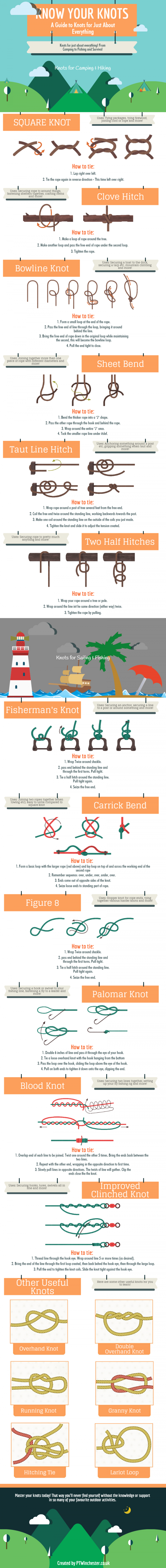 Top Knots Every Outdoorsman Needs to Know