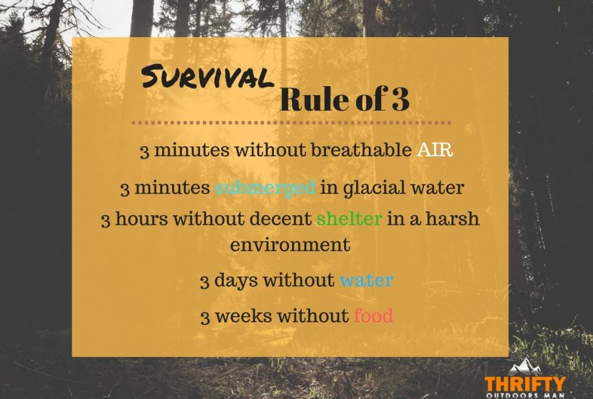 Survival rule of 3