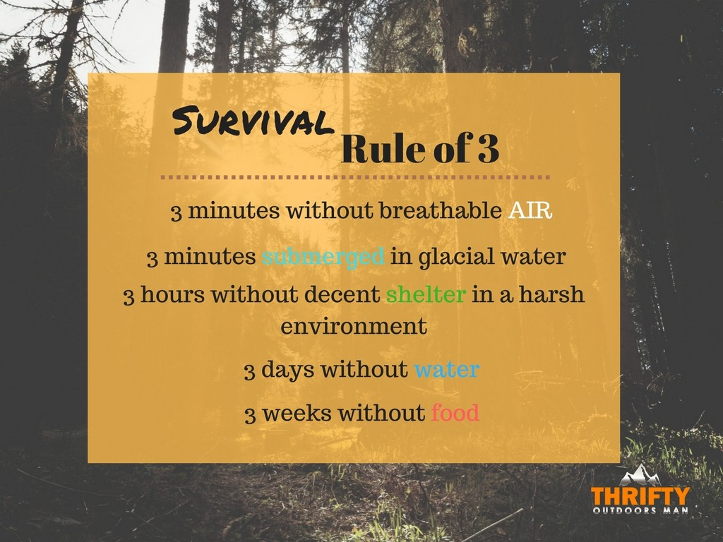What is the Rule of 3 in Survival?